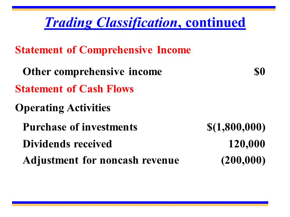 Trading Classification, continued