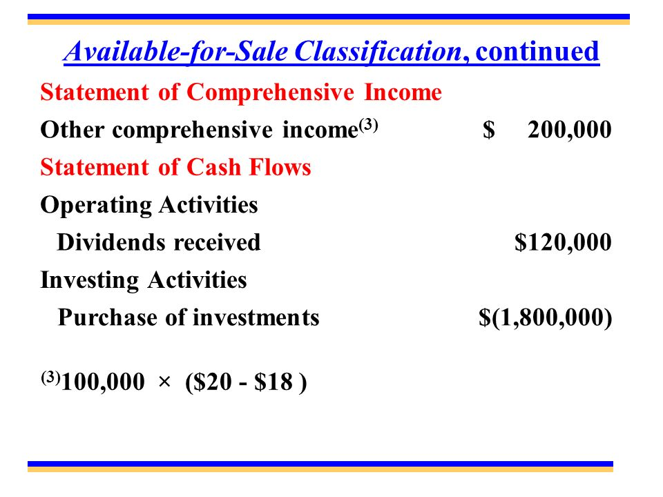 Available-for-Sale Classification, continued