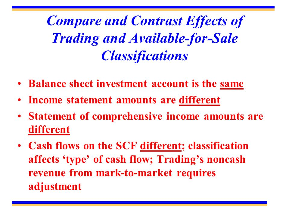Compare and Contrast Effects of Trading and Available-for-Sale Classifications