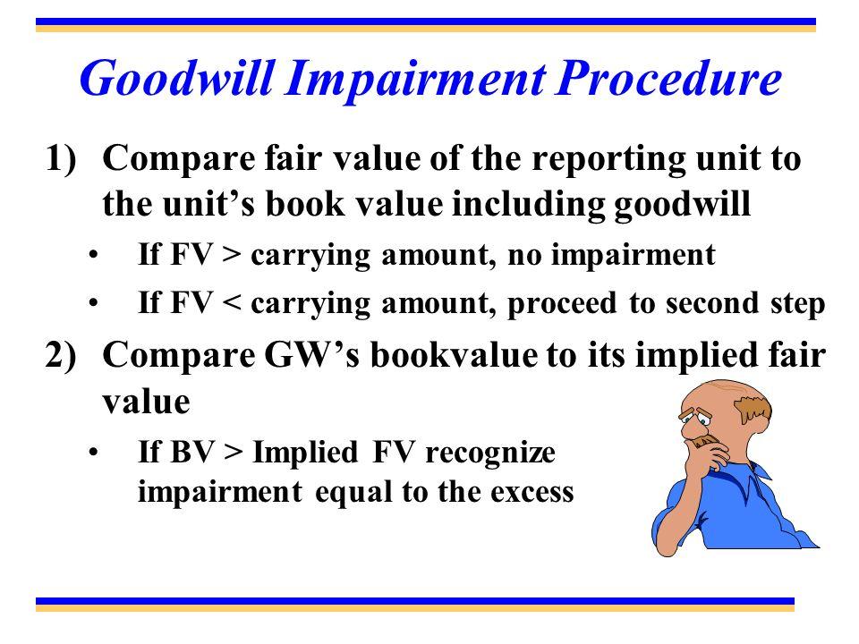 Goodwill Impairment Procedure
