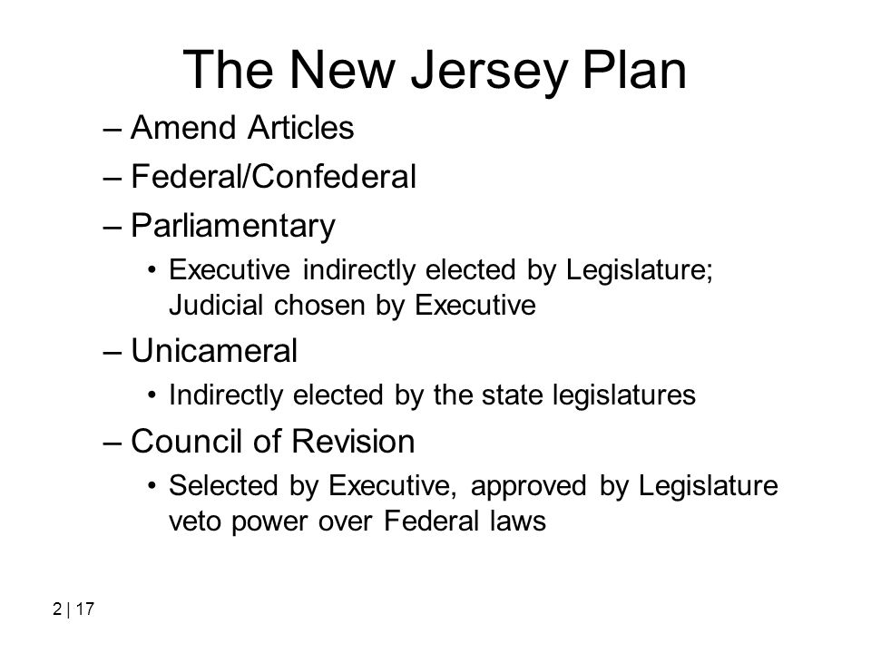 The New Jersey Plan Amend Articles Federal/Confederal Parliamentary