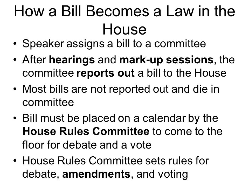 How a Bill Becomes a Law in the House