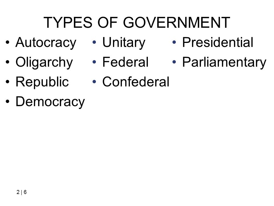 TYPES OF GOVERNMENT Autocracy Oligarchy Republic Democracy Unitary