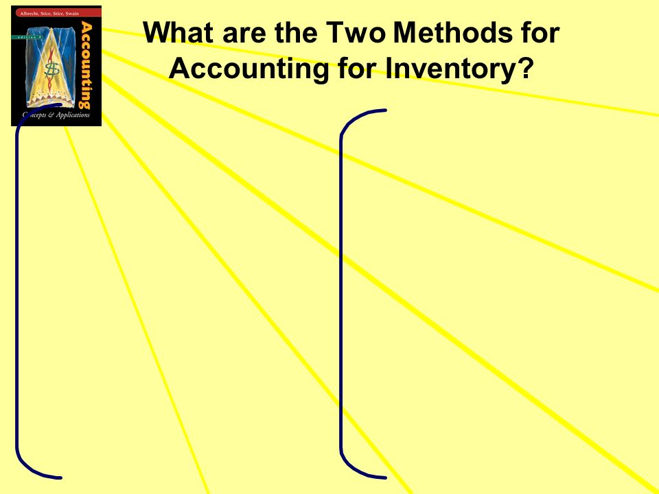 What are the Two Methods for Accounting for Inventory