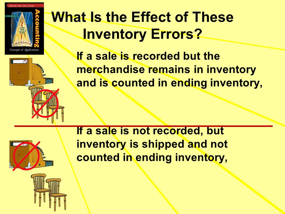 What Is the Effect of These Inventory Errors