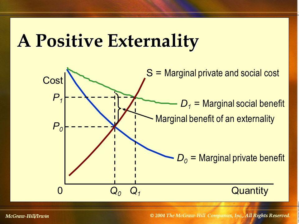 A Positive Externality