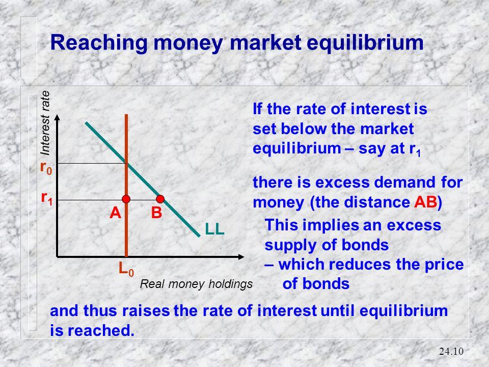 Reaching money market equilibrium