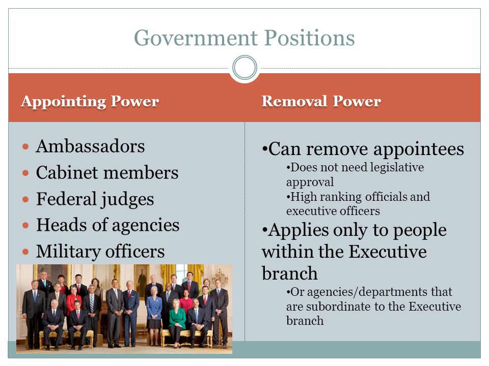 Constitutional and Implied Powers of the Executive Branch - ppt ...