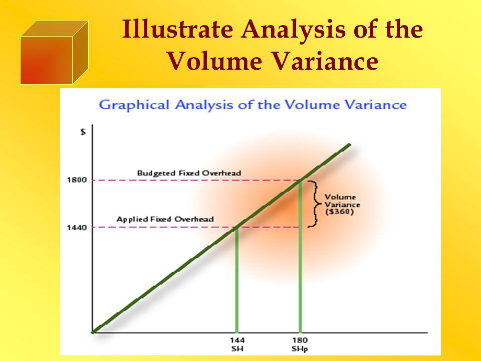 Illustrate Analysis of the Volume Variance