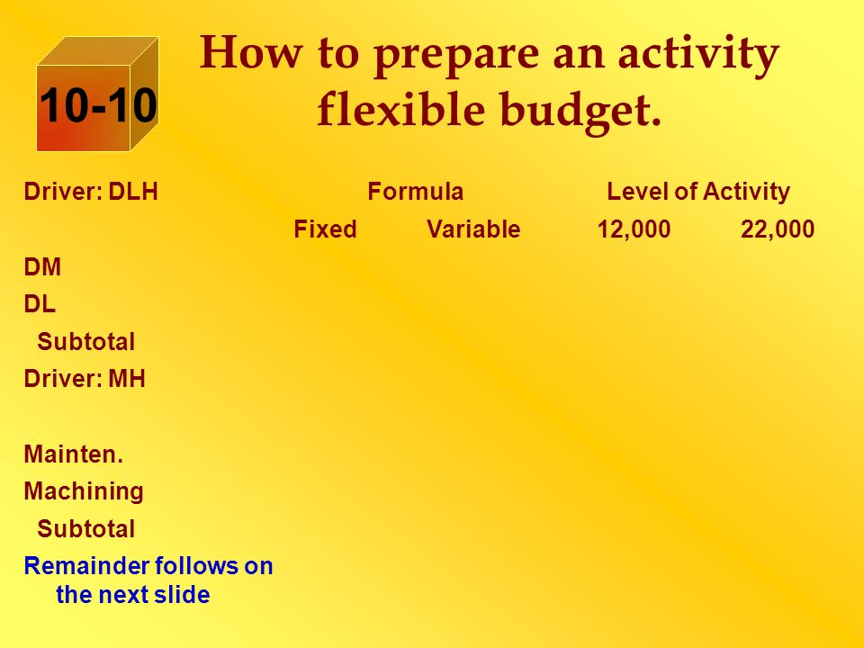 How to prepare an activity flexible budget.