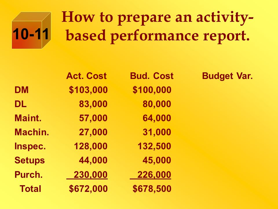 How to prepare an activity-based performance report.