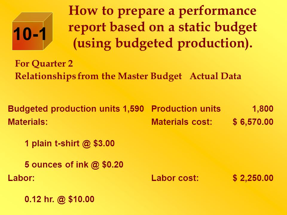 How to prepare a performance report based on a static budget (using budgeted production).