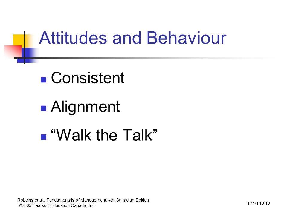 Attitudes and Behaviour