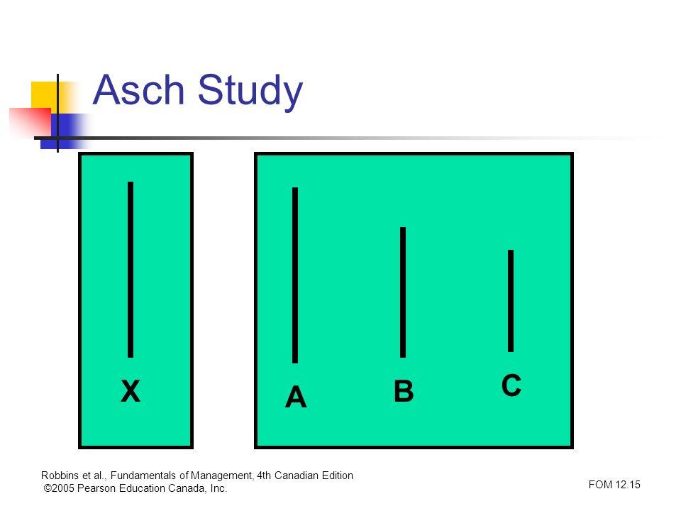 Asch Study