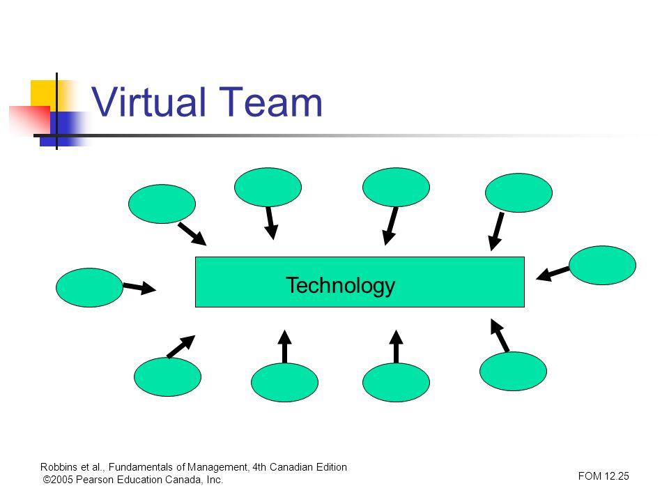 Virtual Team Technology