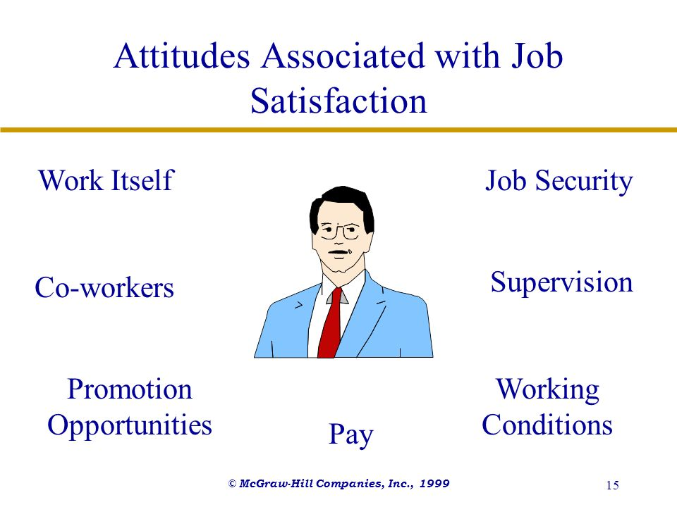 Attitudes Associated with Job Satisfaction