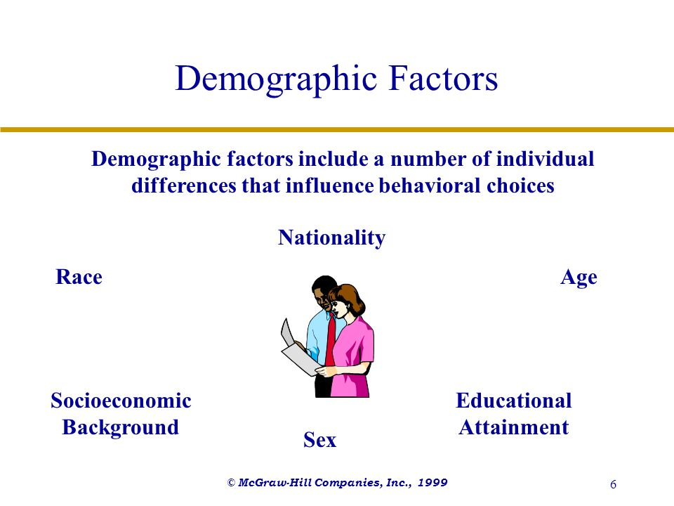 Demographic Factors Demographic factors include a number of individual differences that influence behavioral choices.