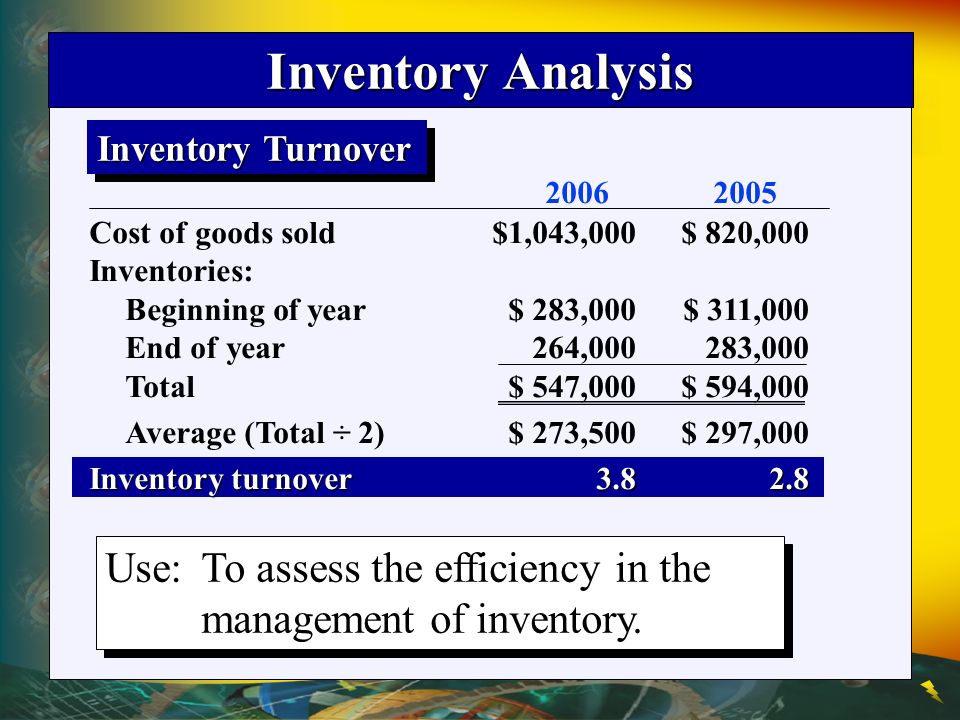 Inventory Analysis Inventory Turnover. 2006 2005. Cost of goods sold $1,043,000 $ 820,000. Inventories: