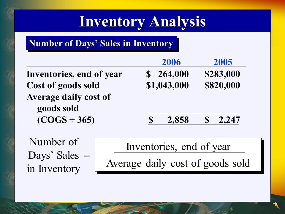 Inventory Analysis Number of Days' Sales in Inventory