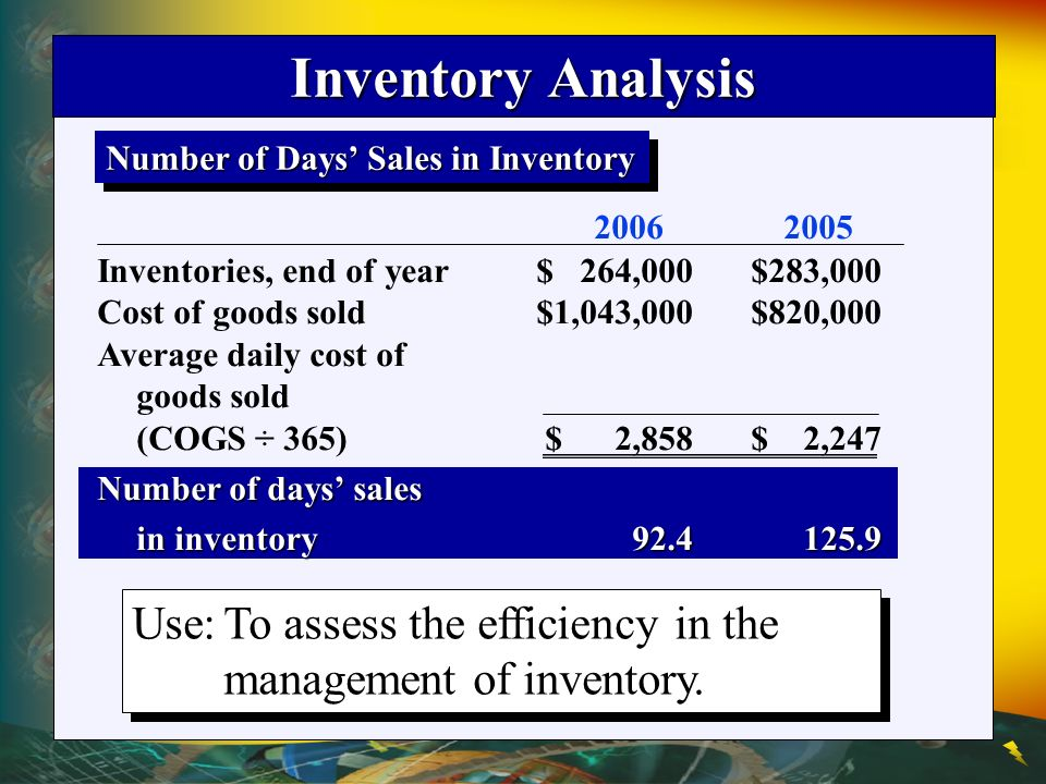 Inventory Analysis Number of Days' Sales in Inventory. 2006 2005. Inventories, end of year $ 264,000 $283,000.