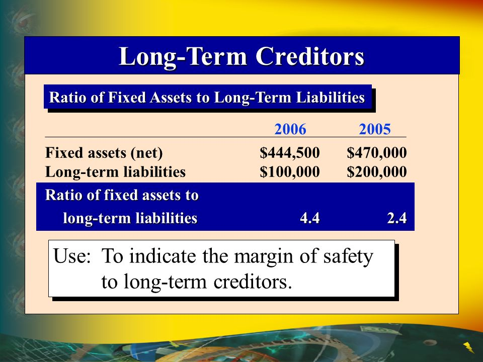 Long-Term Creditors Ratio of Fixed Assets to Long-Term Liabilities. 2006 2005. Fixed assets (net) $444,500 $470,000.