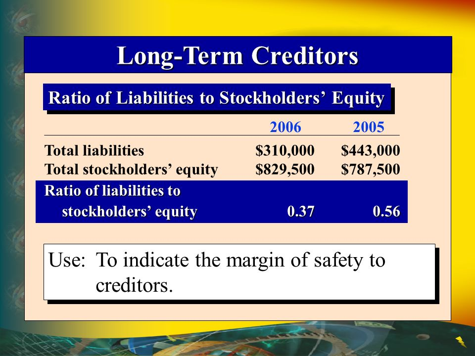 Long-Term Creditors Ratio of Liabilities to Stockholders' Equity. 2006 2005. Total liabilities $310,000 $443,000.