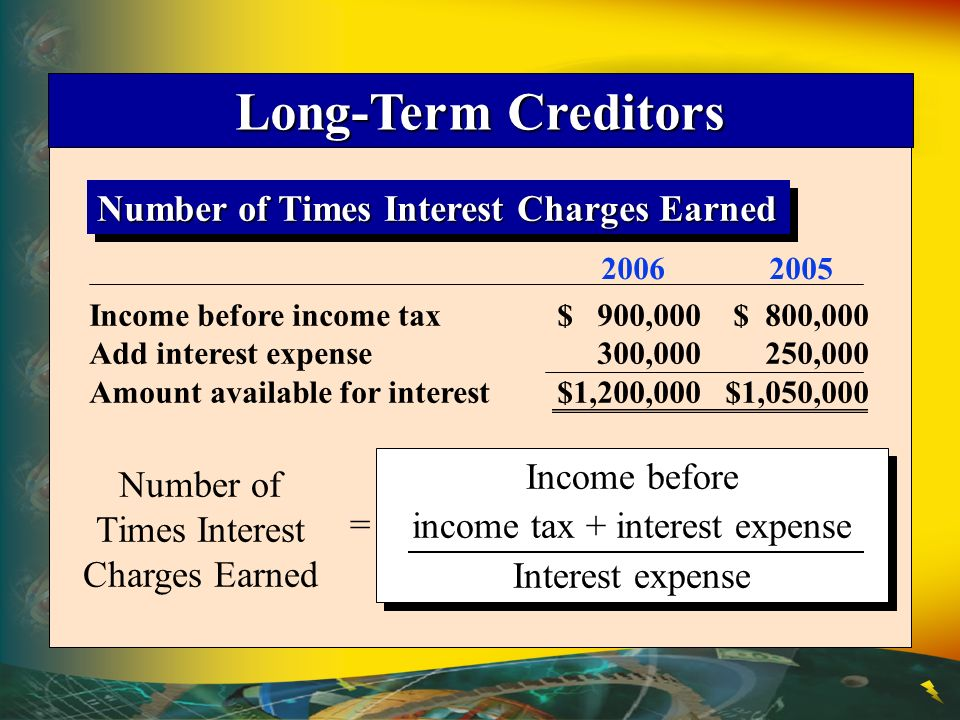 Long-Term Creditors Number of Times Interest Charges Earned