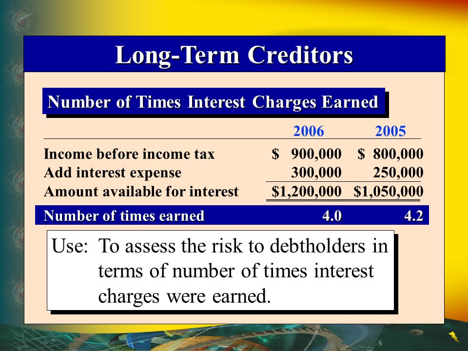 Long-Term Creditors Number of Times Interest Charges Earned. 2006 2005. Income before income tax $ 900,000 $ 800,000.