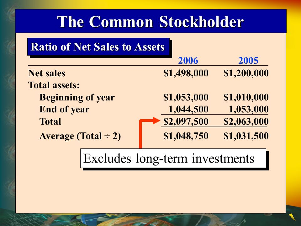 The Common Stockholder