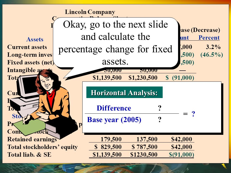 Lincoln Company Comparative Balance Sheet December 31, 2006 and 2005