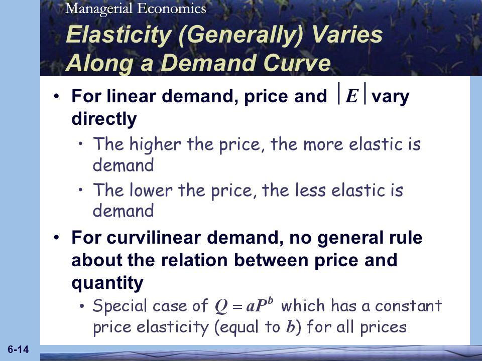 Elasticity (Generally) Varies Along a Demand Curve