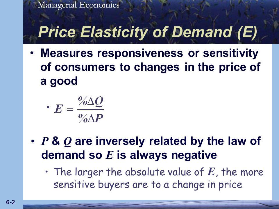 Price Elasticity of Demand (E)