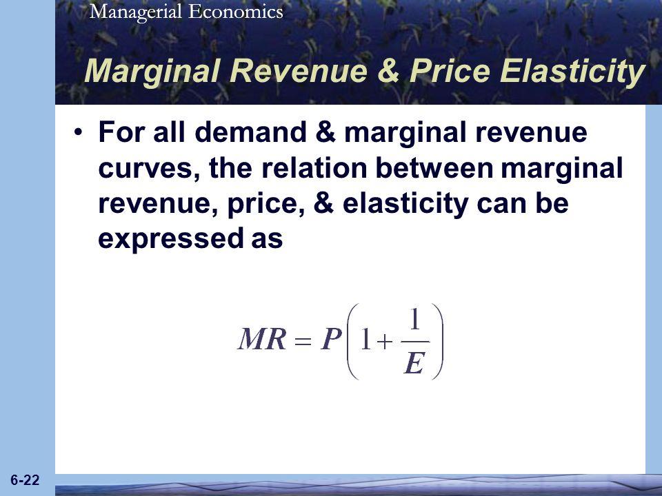 Marginal Revenue & Price Elasticity