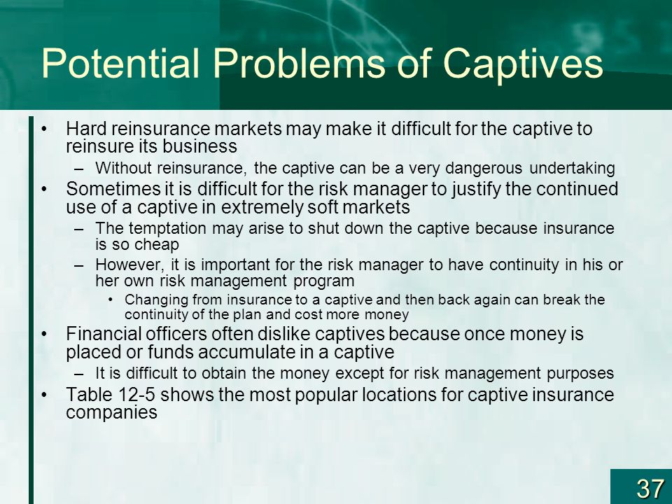 Potential Problems of Captives