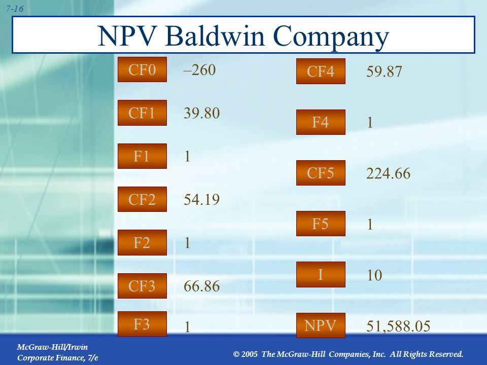 NPV Baldwin Company CF0 –260 CF4 59.87 CF1 39.80 F4 1 F1 1 CF5 224.66