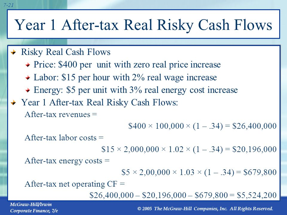 Year 1 After-tax Real Risky Cash Flows
