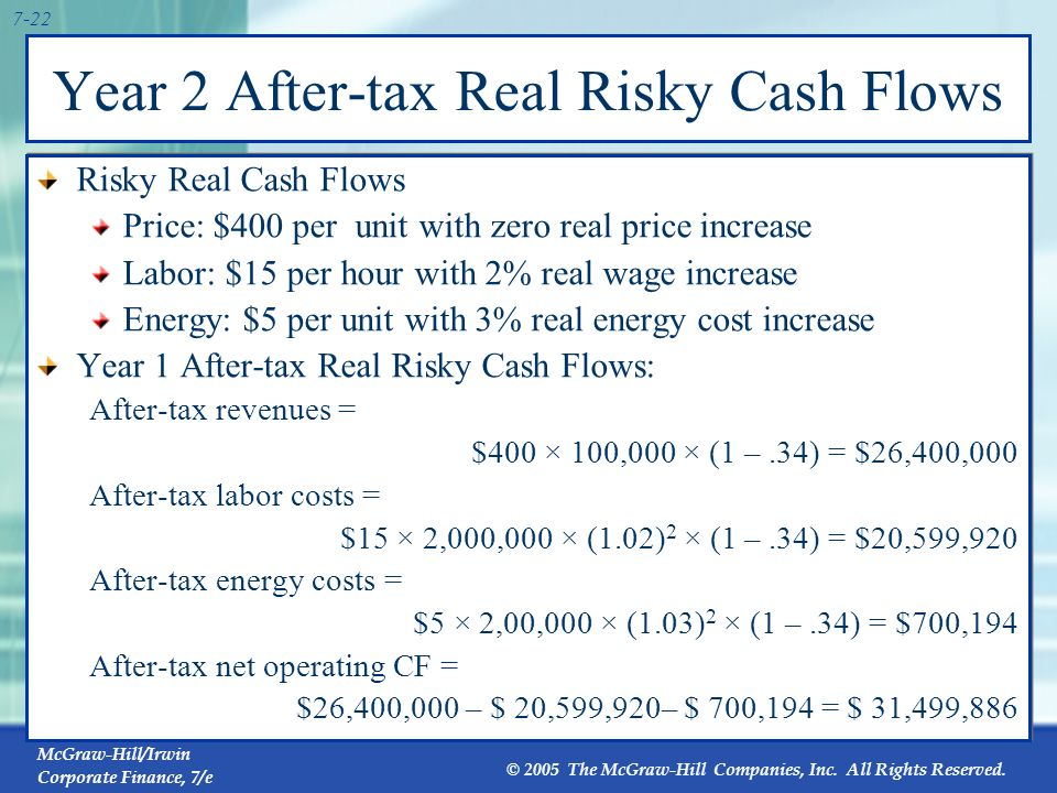 Year 2 After-tax Real Risky Cash Flows