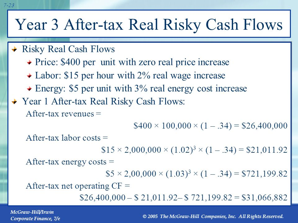 Year 3 After-tax Real Risky Cash Flows
