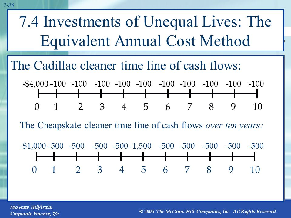 7.4 Investments of Unequal Lives: The Equivalent Annual Cost Method