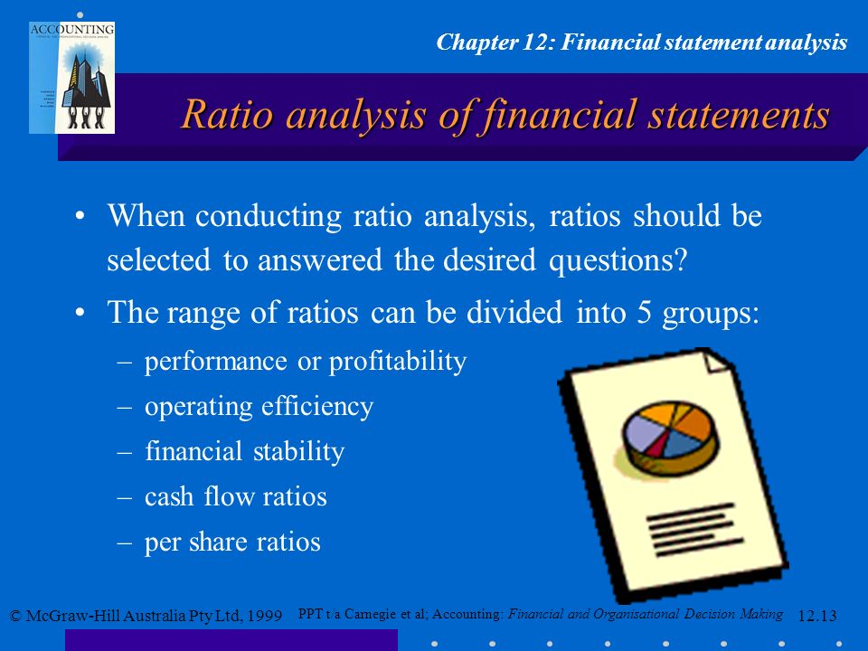 Ratio analysis of financial statements