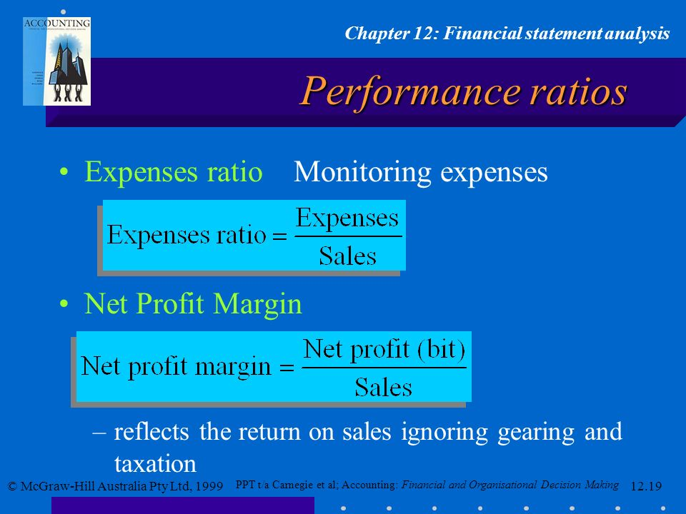 Performance ratios Expenses ratio Monitoring expenses