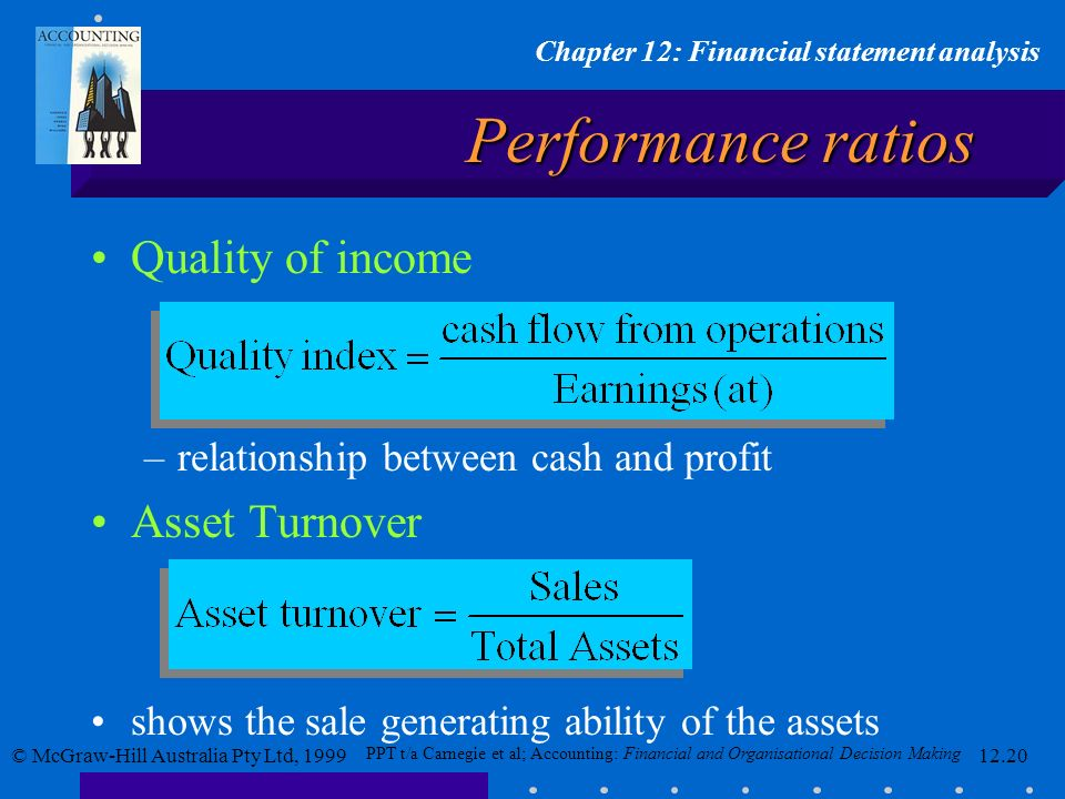 Performance ratios Quality of income Asset Turnover
