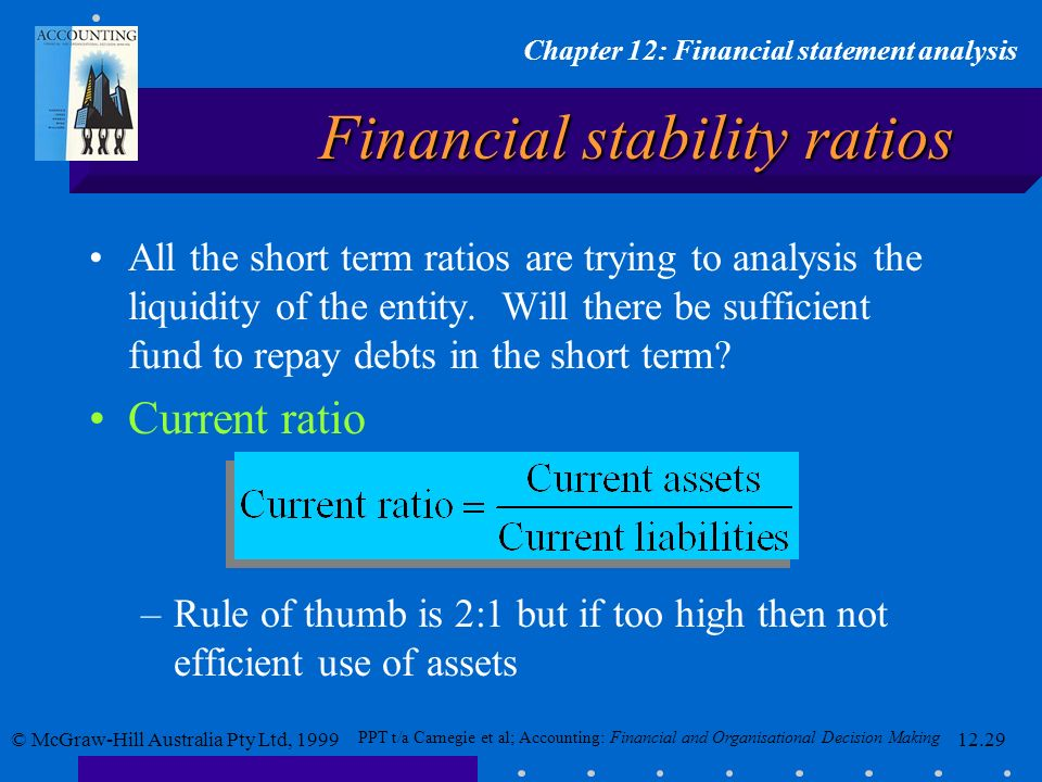 Financial stability ratios