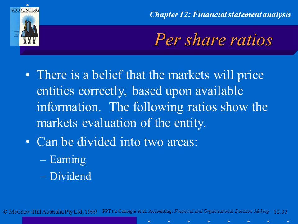 Per share ratios