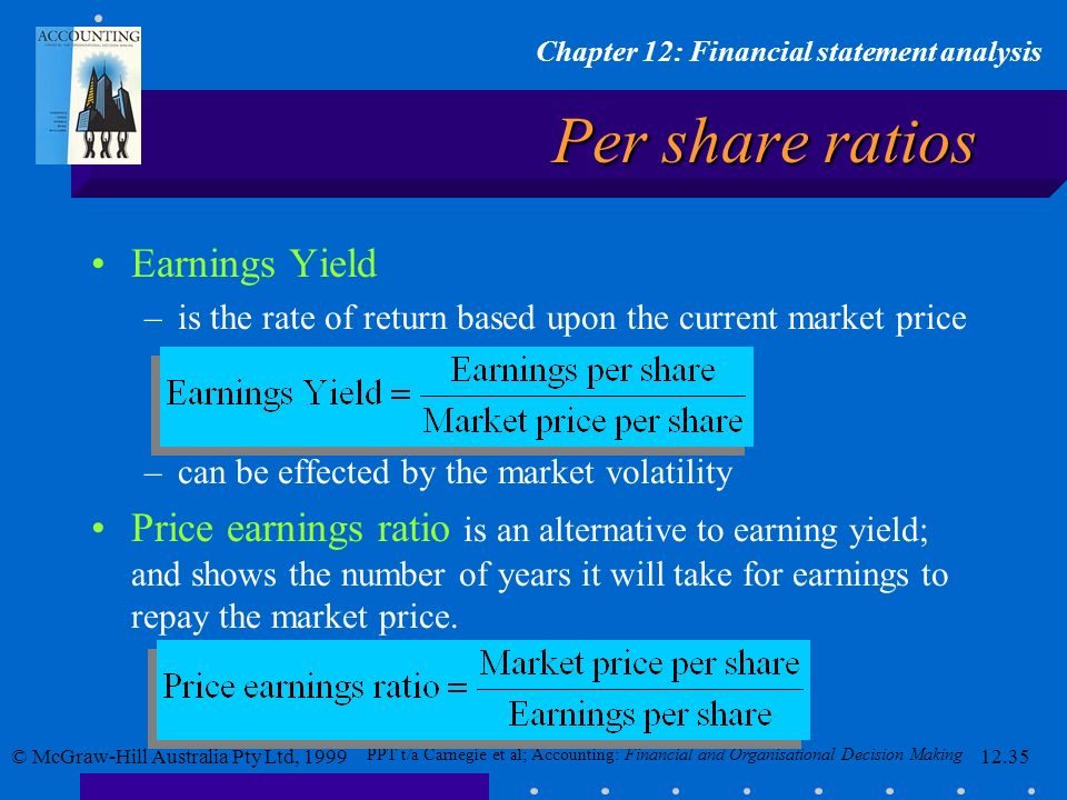 Per share ratios Earnings Yield