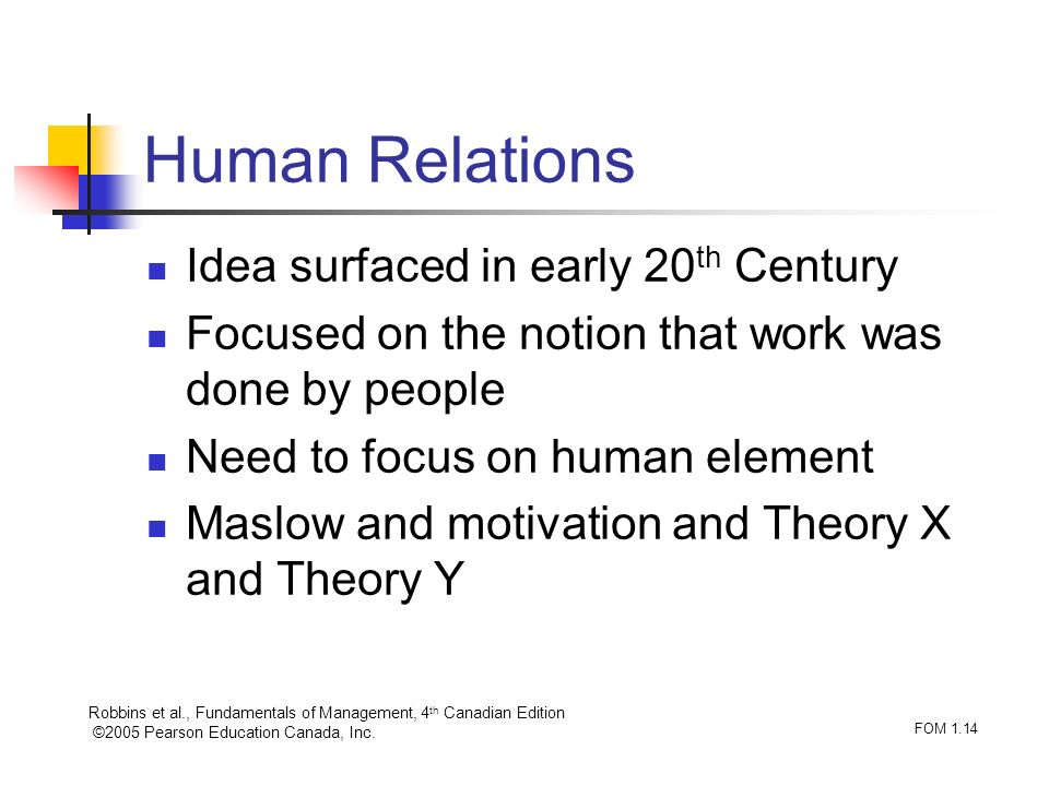 Human Relations Idea surfaced in early 20th Century
