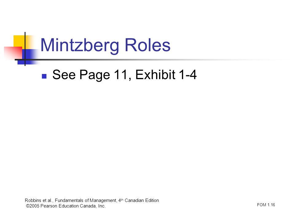 Mintzberg Roles See Page 11, Exhibit 1-4