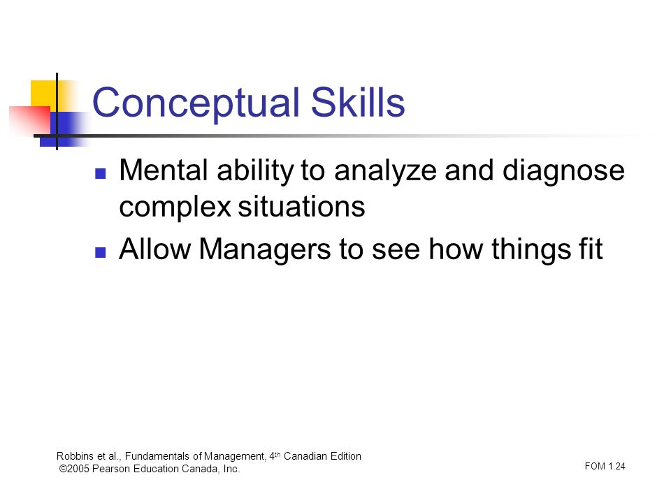 Conceptual Skills Mental ability to analyze and diagnose complex situations.