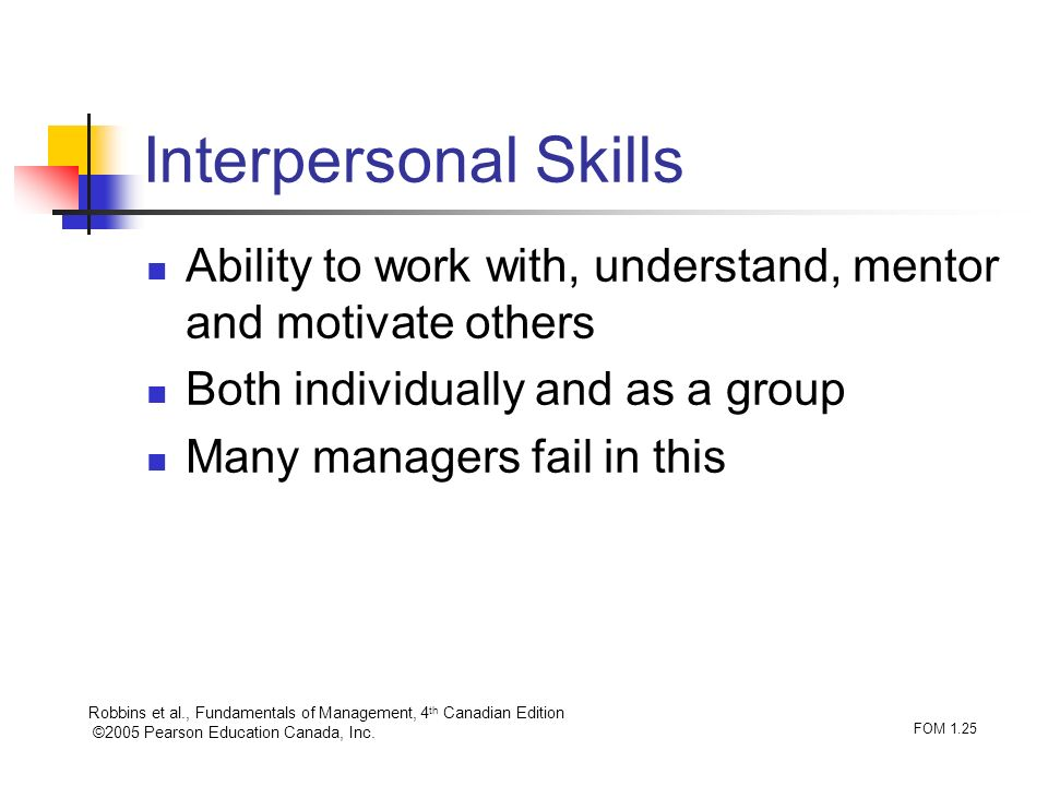 Interpersonal Skills Ability to work with, understand, mentor and motivate others. Both individually and as a group.