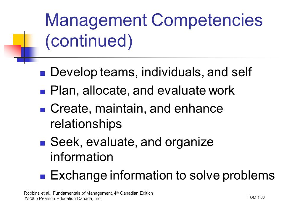 Management Competencies (continued)